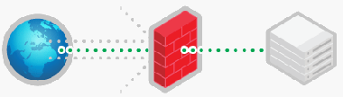 A simple image showing a firewall and server